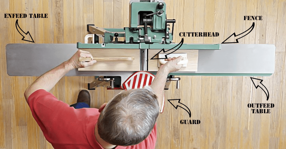 Parts of Benchtop jointer